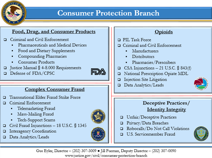 Learn More About Consumer Protection Branch Matter Areas