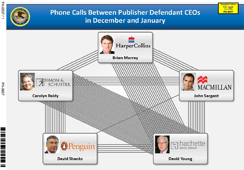 Phone Calls Between Publisher Defendant CEOs in December and January