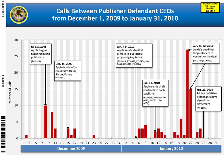 Calls Between Publisher Defendant CEOs from December 1, 2009 to January 31, 2010