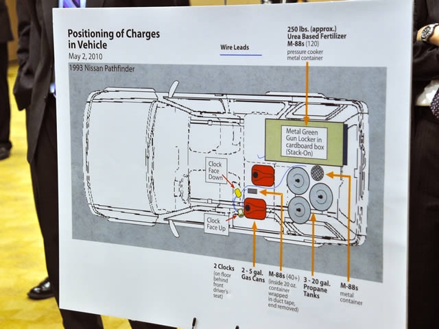 Plans of the Times Square Bombing Attempt