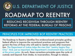 Reentry Infographic