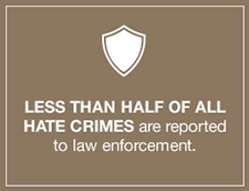 Less than half of all Hate Crimes are reported.