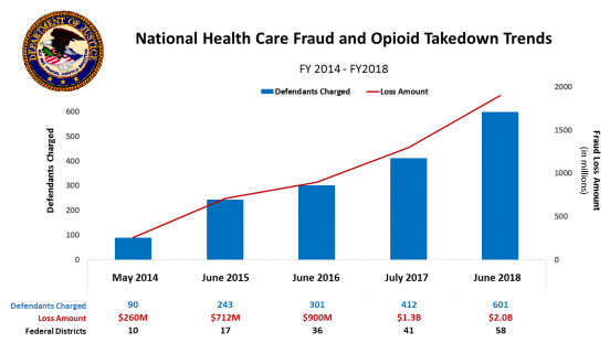 Documents and Resources from the June 28, 2018 National Health Care